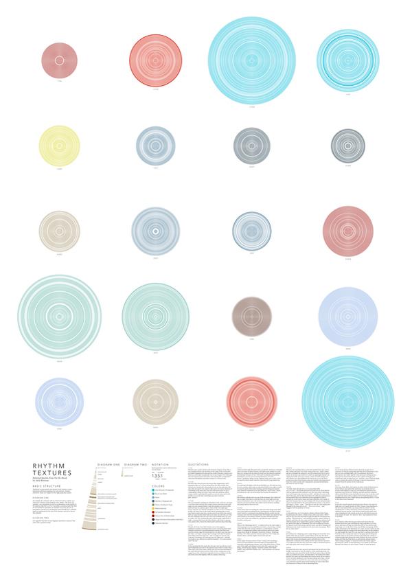 Rhythm textures poster thumb 600x848